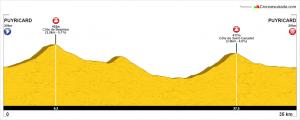 grand-prix-du-pays-daix-profil